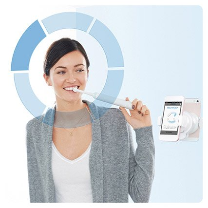 Oral-B GENIUS 10100S - Positionserkennung